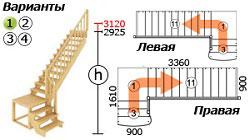 Лестница для загородного дома К-002м